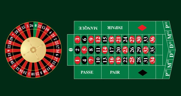 Be Sure You Understand Essential Aspects of French Roulette